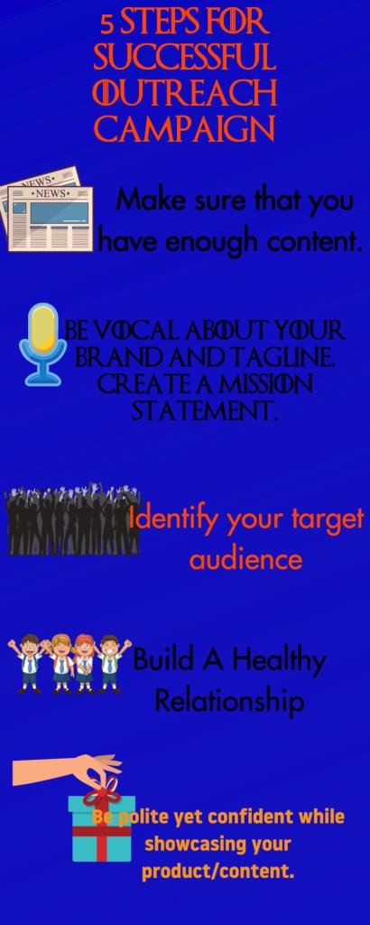Outreach Marketing