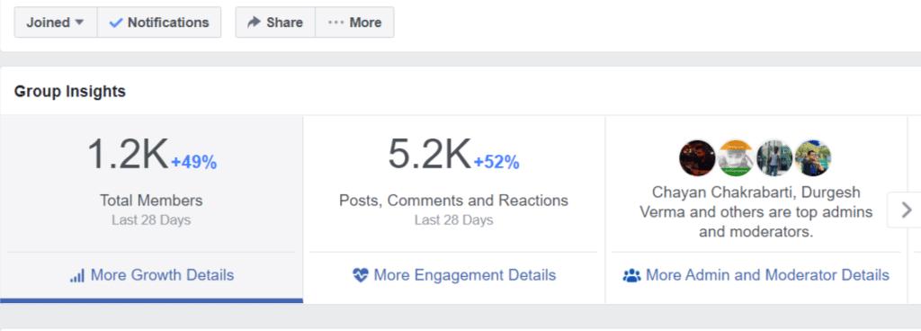 increase social media shares