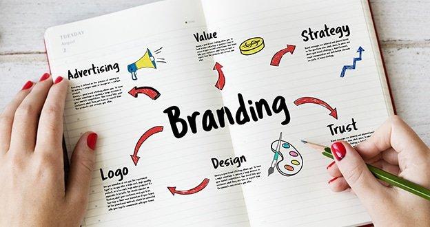 Social Media Marketing Challanges